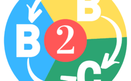 B2B or B2C: meaning, differences and examples