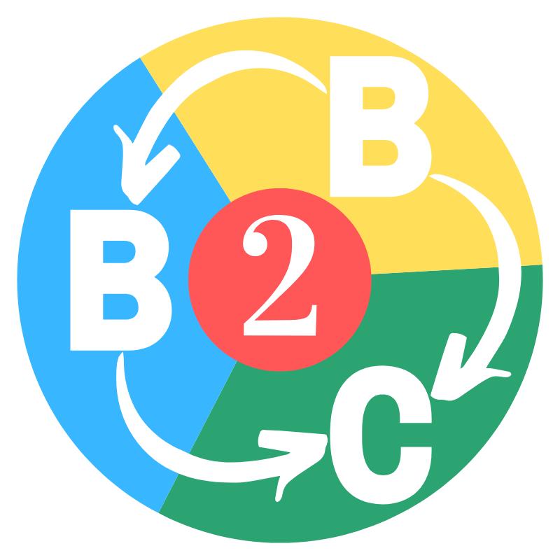 Exemples b2b i b2c