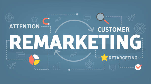 Remarketing y retargeting