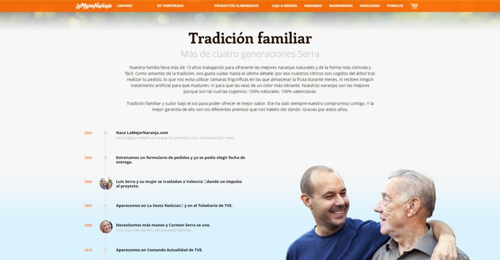 Copywriting para e-commerce en La Mejor Naranja