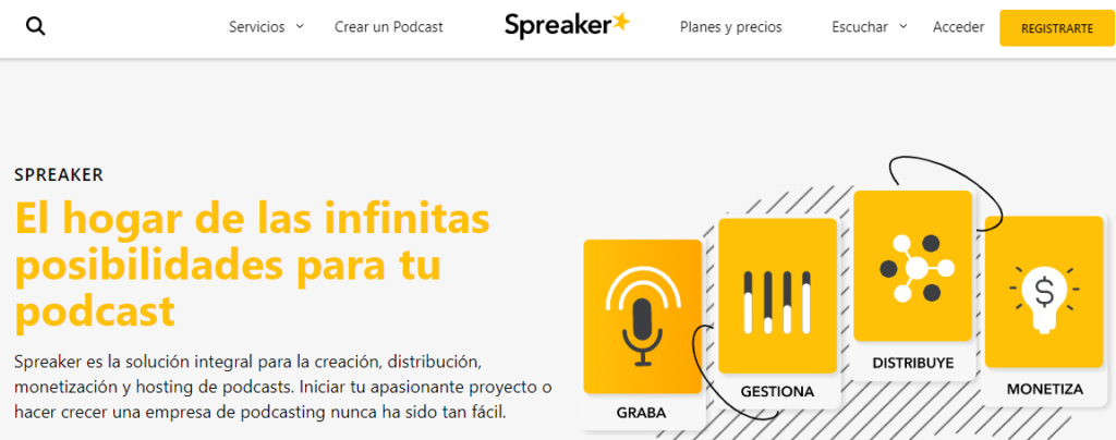 Spreaker tool to make podcasts
