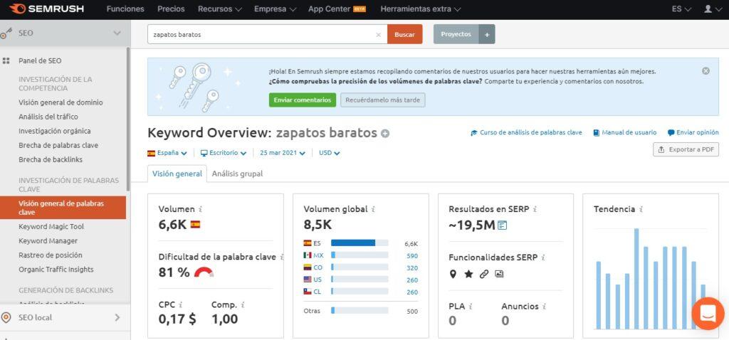 Utiliza SemRush para revisar keywords en tu estrategia de marketing de contenidos