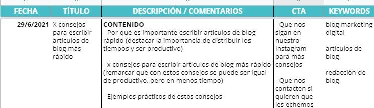 editorial calendar blog articles