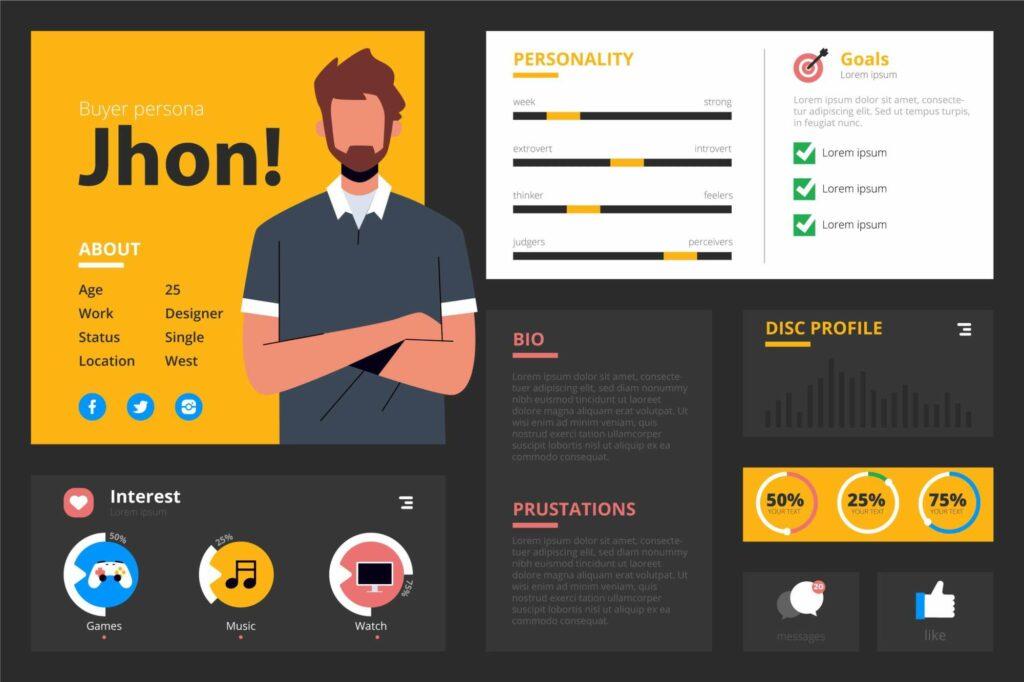 buyer persona digital marketing scheme